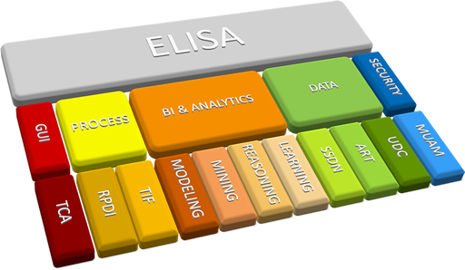 Elisa Architecture | Intelligentia - Industrial